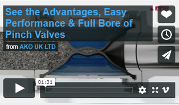 See the Advantages, Easy Performance